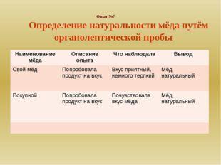 Опыт №7 Определение натуральности мёда путём органолептической пробы Наимено