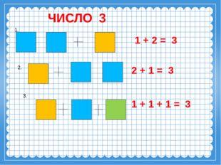 ЧИСЛО 3 1. 2. 3. 1 + 2 = 3 2 + 1 = 3 1 + 1 + 1 = 3
