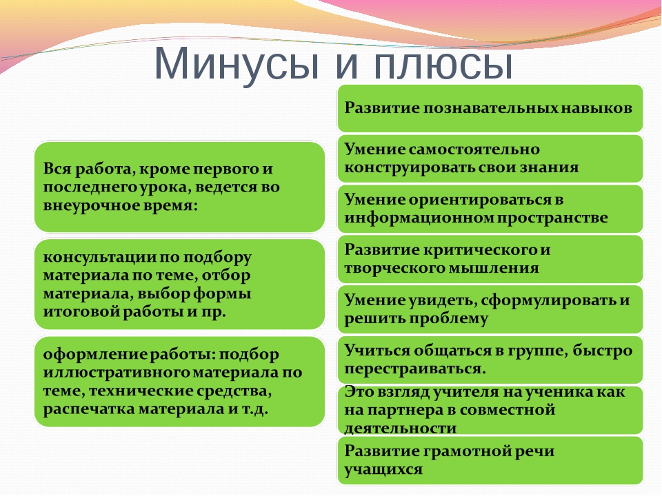 плююсы и минусы самостоятельной жизни приеме работу Москве