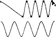 http://khpi-iip.mipk.kharkiv.edu/library/graph/lab/1/img/02_16.jpg