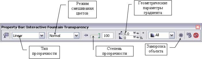 http://khpi-iip.mipk.kharkiv.edu/library/graph/lab/1/img/04_11.jpg
