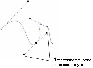 http://khpi-iip.mipk.kharkiv.edu/library/graph/lab/1/img/02_02.jpg