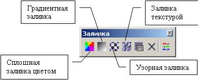 http://khpi-iip.mipk.kharkiv.edu/library/graph/lab/1/img/04_18.jpg