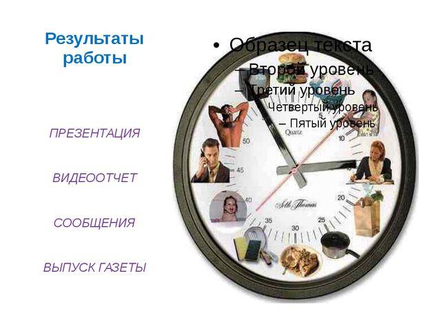 Результаты работы ПРЕЗЕНТАЦИЯ ВИДЕООТЧЕТ СООБЩЕНИЯ ВЫПУСК ГАЗЕТЫ