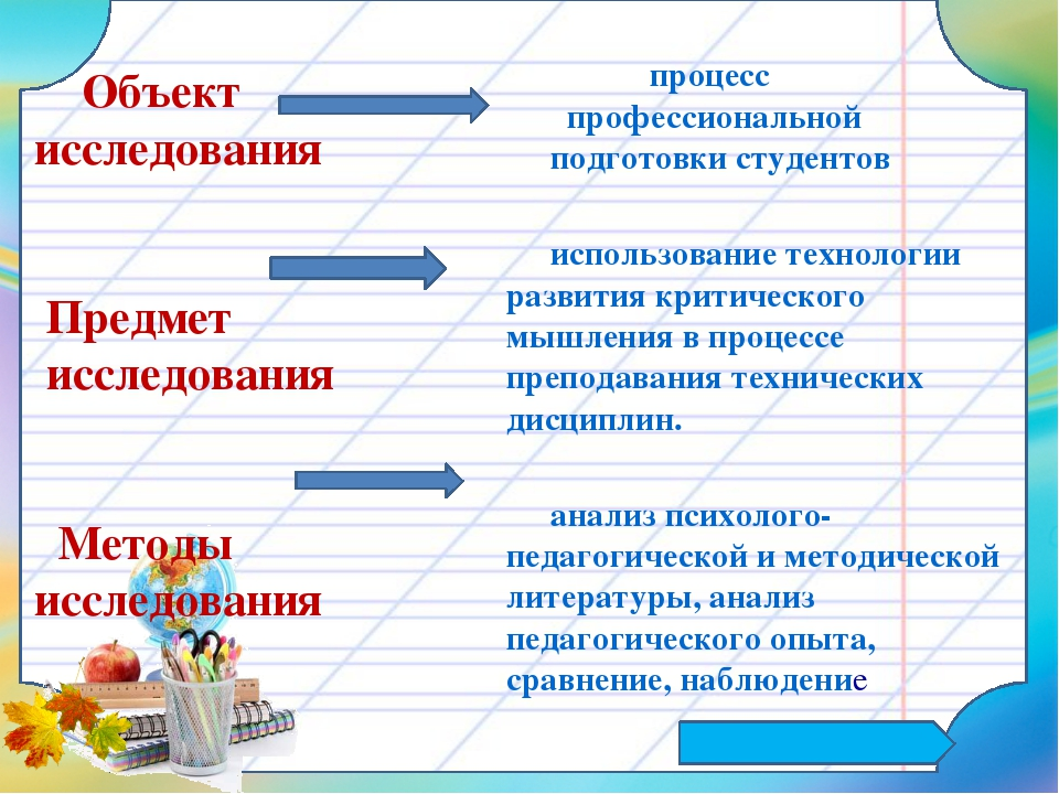 процесс профессиональной подготовки студентов использование технологии разви...