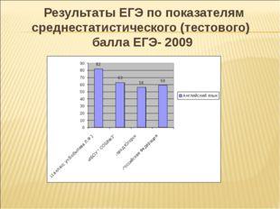 Результаты ЕГЭ по показателям среднестатистического (тестового) балла ЕГЭ- 2