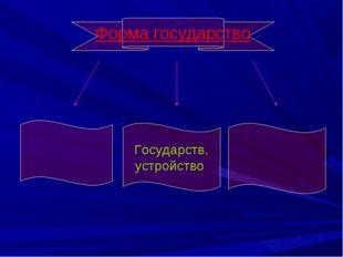 Форма государство Государств. устройство