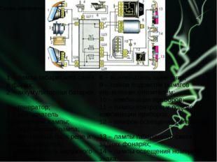 Схема включения наружного освещения 1 – лампа габаритного света в фарах; 2 –