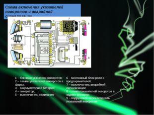 Схема включения указателей поворотов и аварийной сигнализации 1 – боковые ука