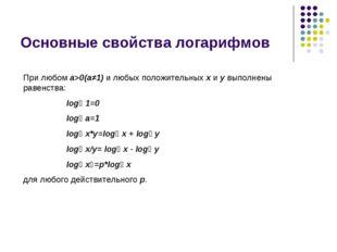 Основные свойства логарифмов При любом a>0(a≠1) и любых положительных x и y в