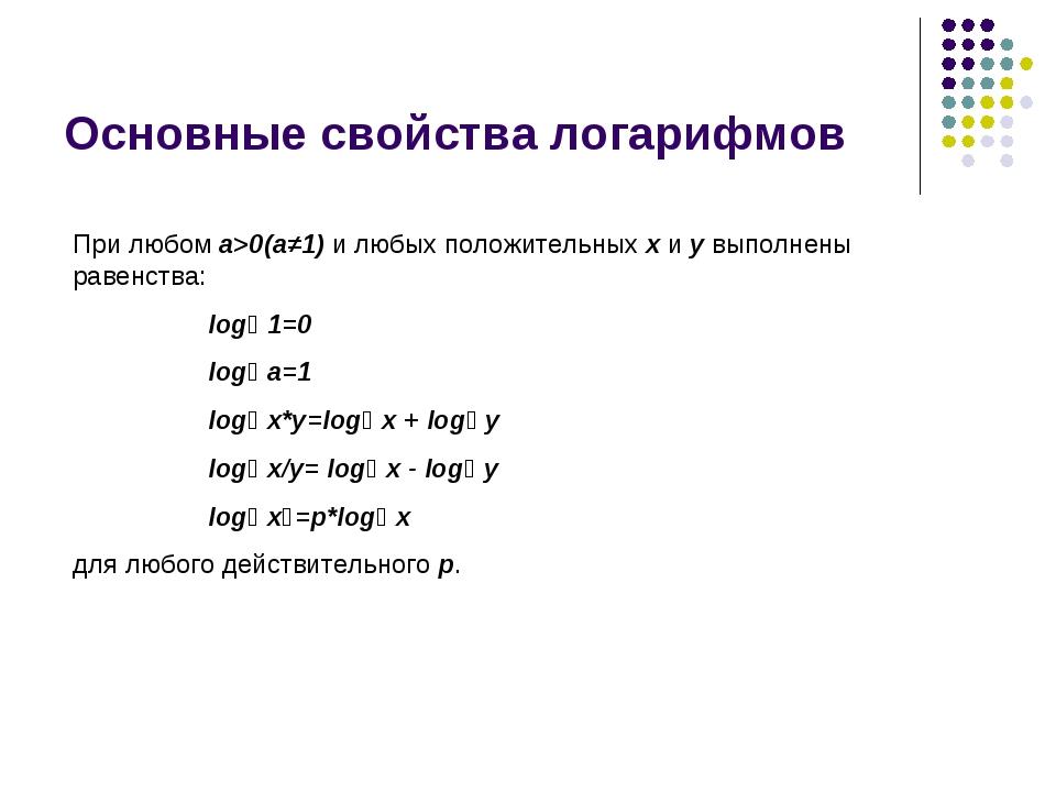 Основные свойства логарифмов При любом a>0(a≠1) и любых положительных x и y в...