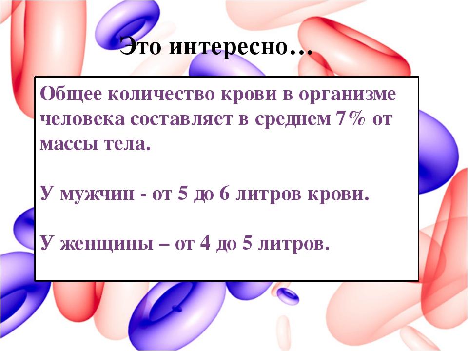 Общее количество крови в организме человека составляет в среднем 7% от массы...