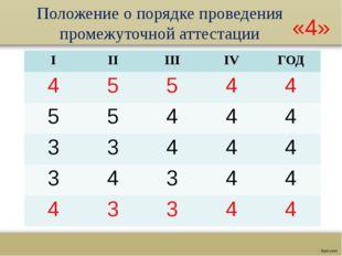 Положение о порядке проведения промежуточной аттестации «4» I II III IV ГОД 4