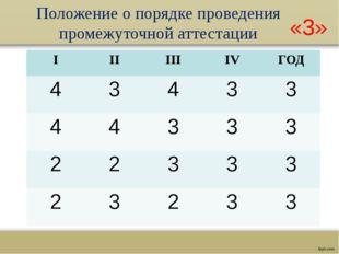 Положение о порядке проведения промежуточной аттестации «3» I II III IV ГОД 4