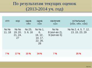 По результатам текущих оценок (2013-2014 уч. год) отл хор одна «4» одна «3» н