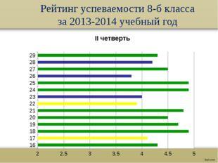 Рейтинг успеваемости 8-б класса за 2013-2014 учебный год №-это номер, под кот