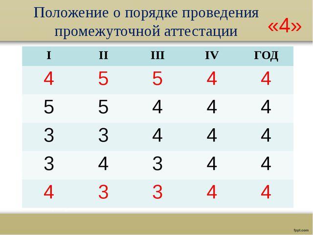Положение о порядке проведения промежуточной аттестации «4» I II III IV ГОД 4...