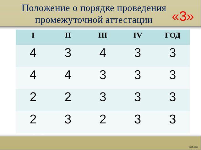 Положение о порядке проведения промежуточной аттестации «3» I II III IV ГОД 4...