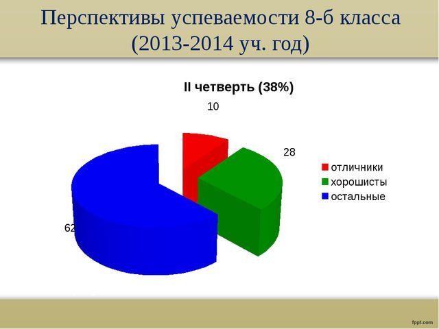 Перспективы успеваемости 8-б класса (2013-2014 уч. год)