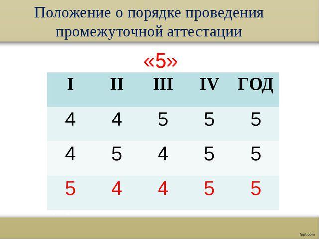 Положение о порядке проведения промежуточной аттестации «5» I II III IV ГОД 4...