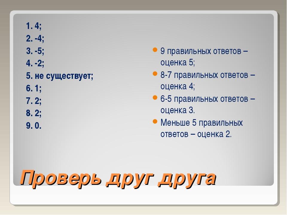 Проверь друг друга 1. 4; 2. -4; 3. -5; 4. -2; 5. не существует; 6. 1; 7. 2; 8...