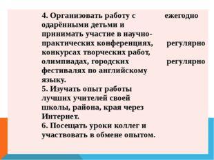 4. Организовать работу с одарёнными детьми и принимать участие в научно-прак