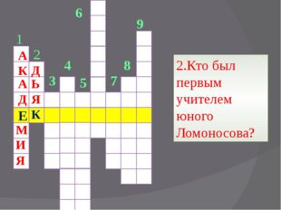 7 8 9 1 2 3 4 5 6 2.Кто был первым учителем юного Ломоносова? А К А Д Е М И