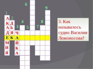 А 7 8 9 Ч К Й А А 1 2 3 4 5 6 3. Как называлось судно Василия Ломоносова? А К