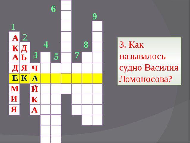 А 7 8 9 Ч К Й А А 1 2 3 4 5 6 3. Как называлось судно Василия Ломоносова? А К...