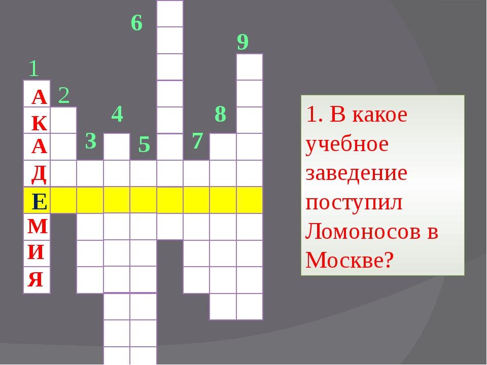 7 8 9 1 2 3 4 5 6 1. В какое учебное заведение поступил Ломоносов в Москве?...