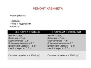 РЕМОНТ КАБИНЕТА Фронт работы: потолок окна и подоконник плинтус БЕЗ ПАРТ И СТ