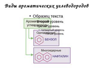 Виды ароматических углеводородов