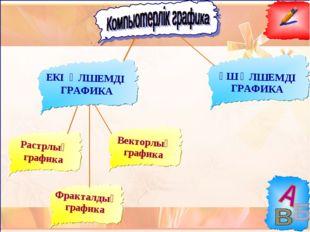 Растрлық графика ЕКІ ӨЛШЕМДІ ГРАФИКА ҮШ ӨЛШЕМДІ ГРАФИКА Векторлық графика Фр