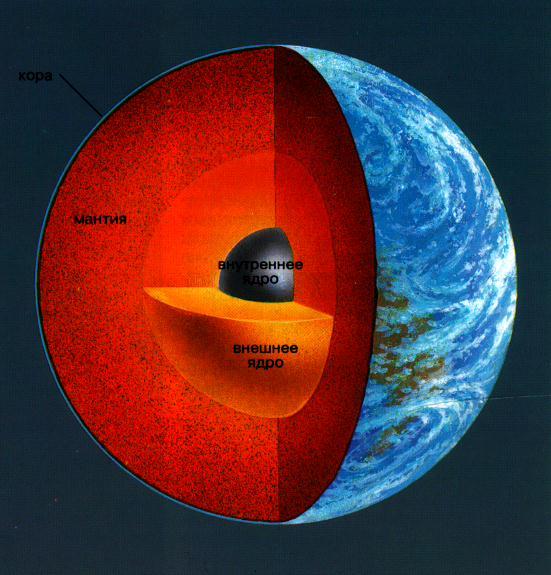 Геофизики нашли подтверждение изменений в земном ядре Dobromol 56