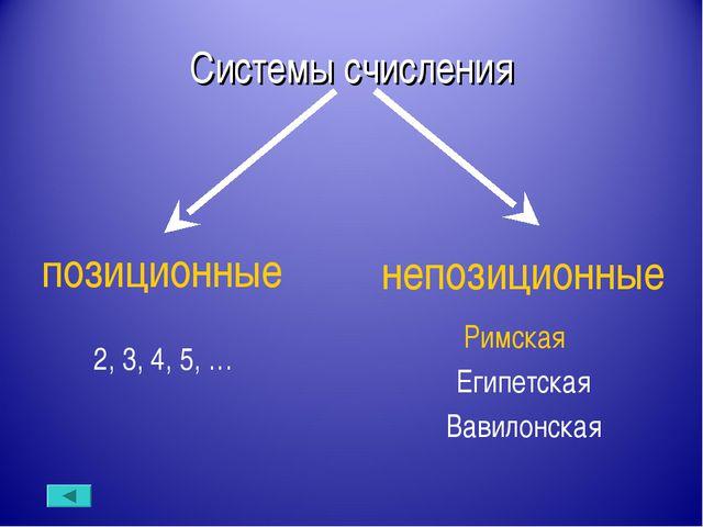 Системы счисления позиционные непозиционные Римская Египетская Вавилонская 2,...