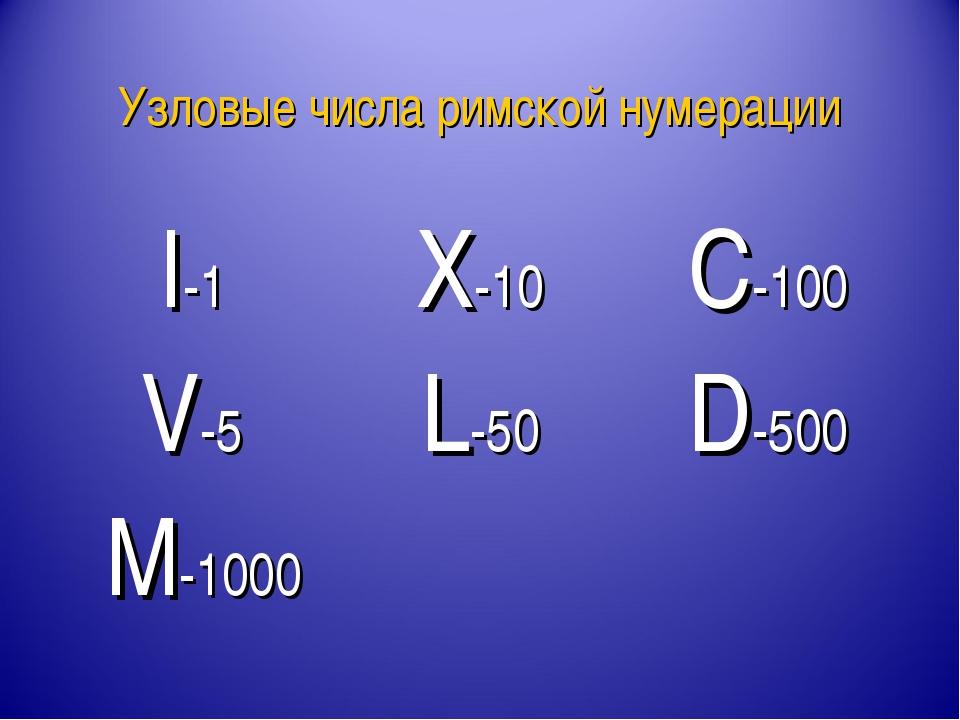 Узловые числа римской нумерации I-1X-10C-100 V-5L-50D-500 M-1000