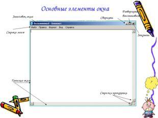 Основные элементы окна Строка меню Граница окна Стрелки прокрутки Заголовок о