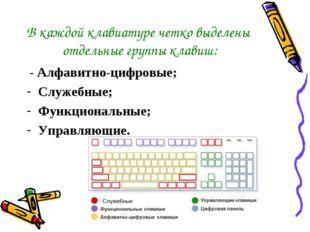 В каждой клавиатуре четко выделены отдельные группы клавиш: - Алфавитно-цифро