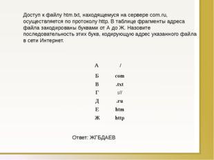 Доступ к файлу htm.txt, находящемуся на сервере com.ru, осуществляется по про