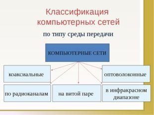 Классификация компьютерных сетей по типу среды передачи КОМПЬЮТЕРНЫЕ СЕТИ коа