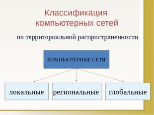 Классификация компьютерных сетей по территориальной распространенности КОМПЬЮ