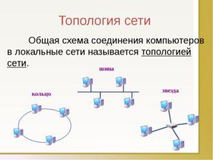 Топология сети Общая схема соединения компьютеров в локальные сети называет