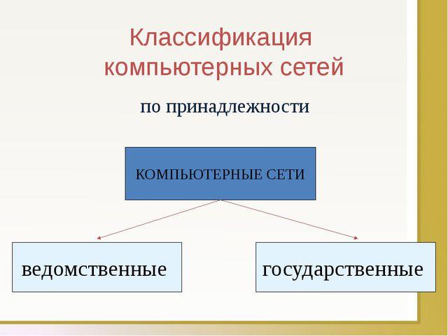 Классификация компьютерных сетей по принадлежности КОМПЬЮТЕРНЫЕ СЕТИ ведомств...