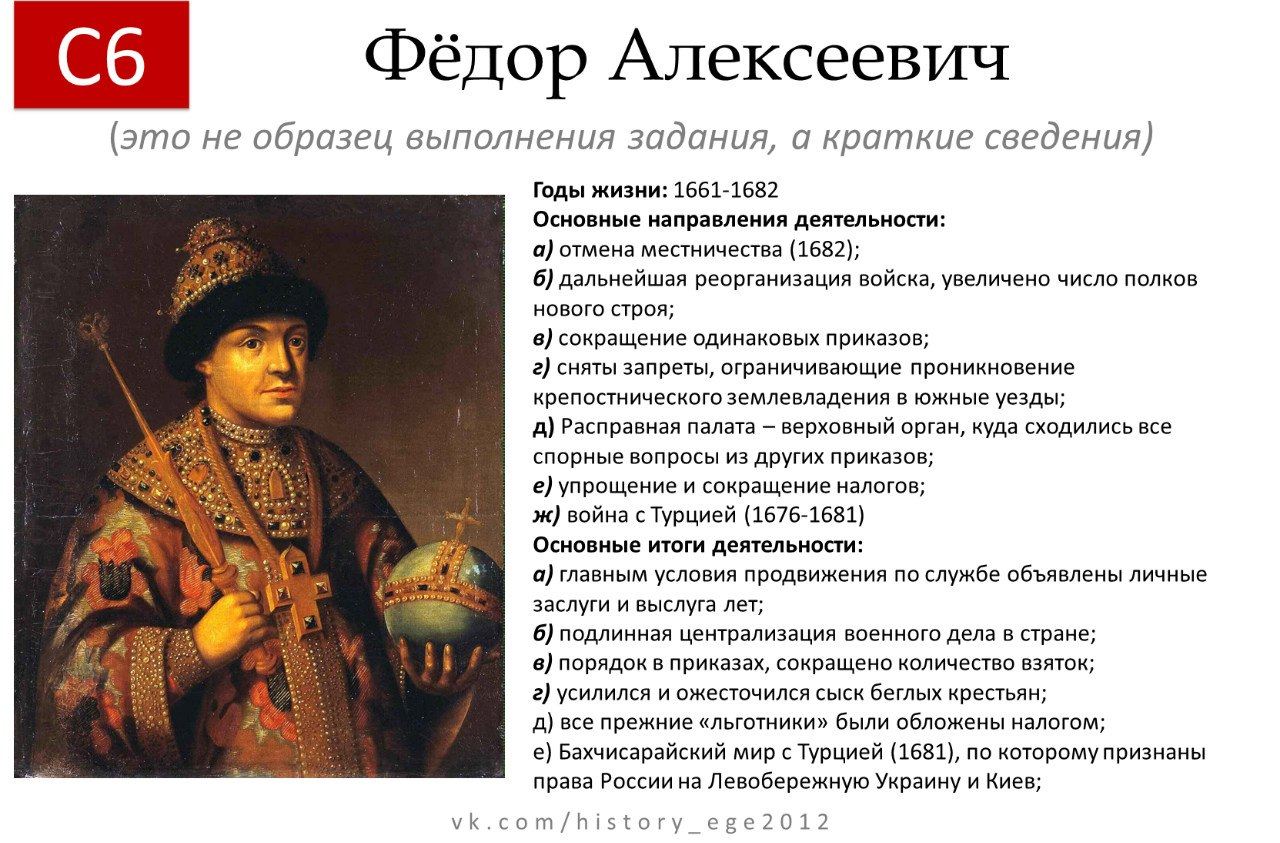 Исторические портреты с6 по истории шпаргалки