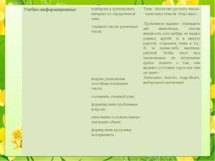 Учебно-информационные подбирать и группировать материал по определенной теме