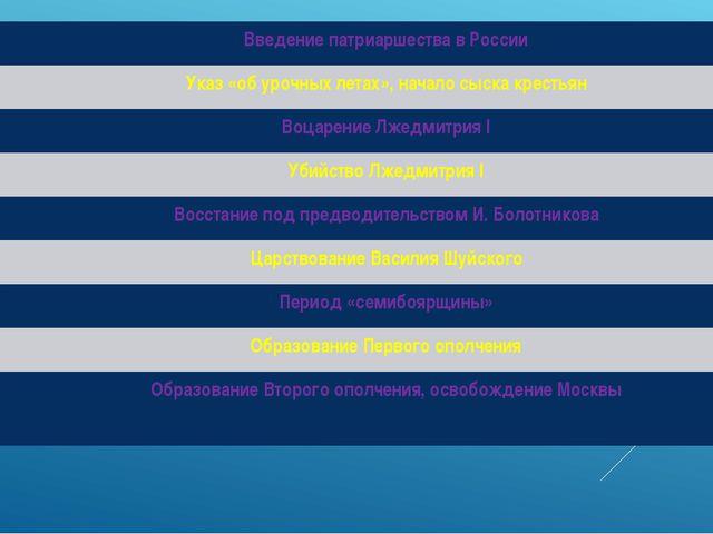 Введение патриаршества в России Указ «об урочных летах», начало сыска кресть...