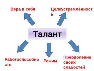 Талант Вера в себя Целеустремлённость Работоспособность Режим Преодоление сво