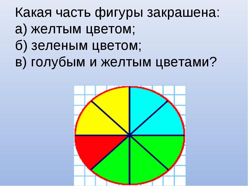 Какая часть фигуры закрашена: а) желтым цветом; б) зеленым цветом; в) голубым...