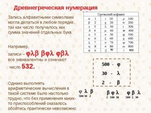 Запись алфавитными символами могла делаться в любом порядке, так как число по