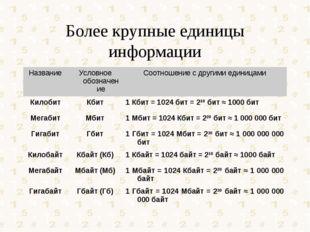 Более крупные единицы информации